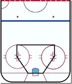 scoring-chance-zone