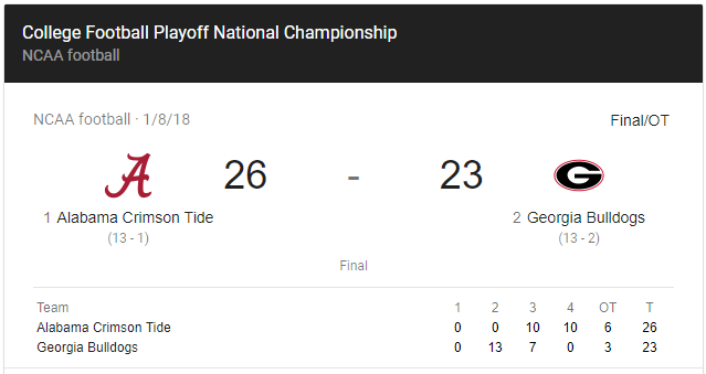 cfb champs.PNG