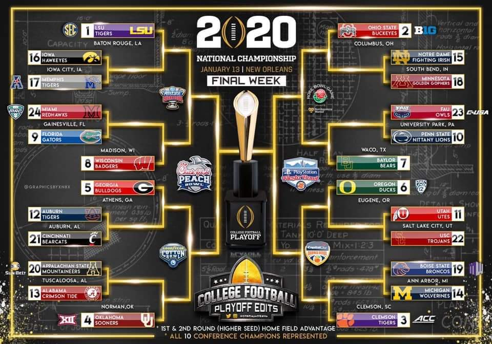 College football playoff favorites