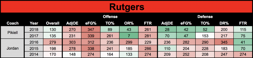 5 yr Rutgers FF.png