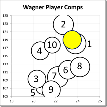 17wagner2