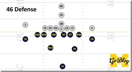 46 defense