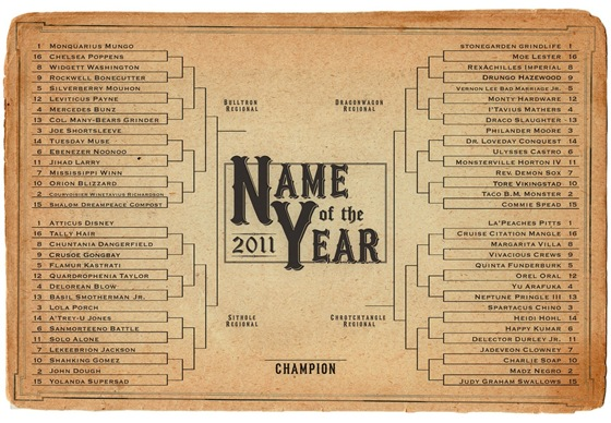 2011 NOTY ballot