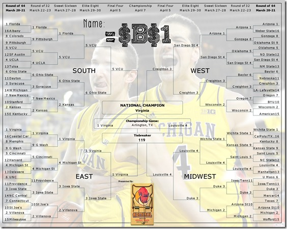 ESPN - Tournament Challenge - Seth-MGoBlog 1