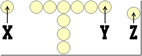 I_Formation