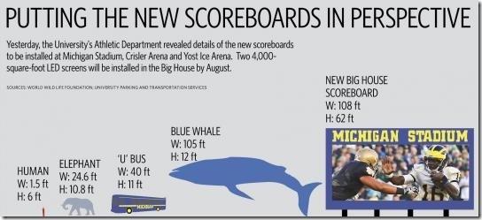 ScoreboardGraphic[2]
