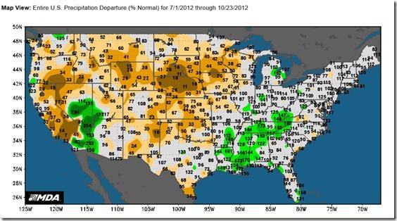 Nebraska is dry