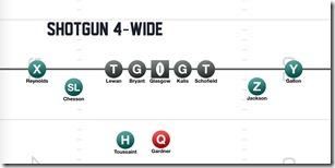 Shotgun 4-wide
