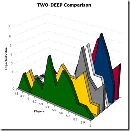TWO-DeepCompare
