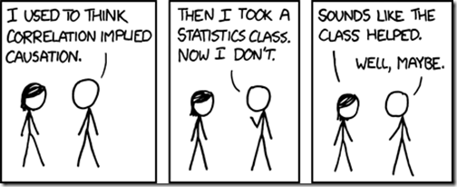 XKCD Correlation Causation
