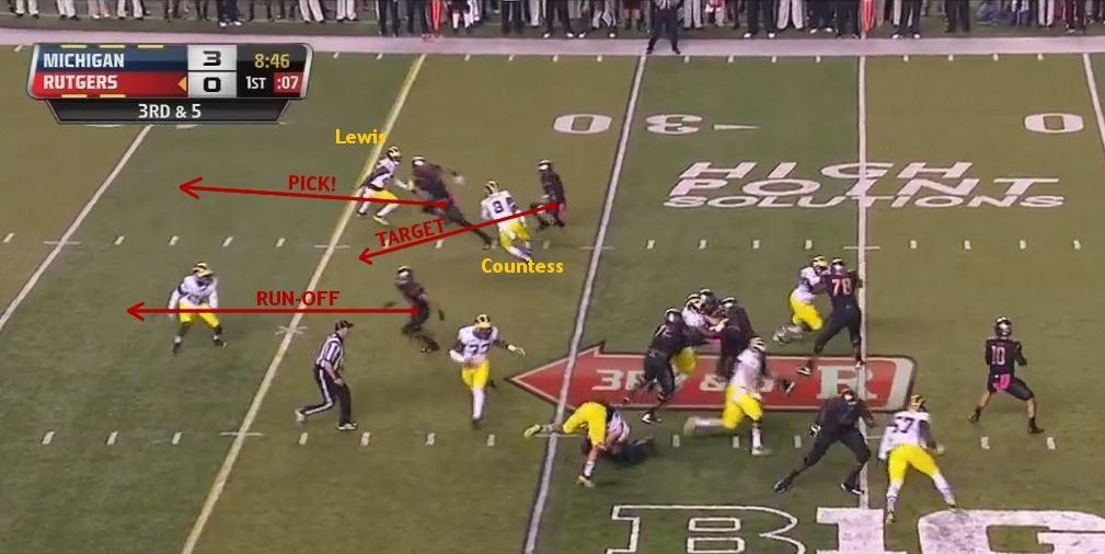 how to defend against a screen pass site www.muthead.com