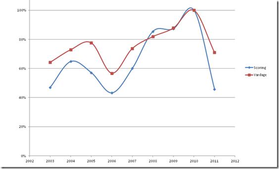 defense_2003-2011[1]