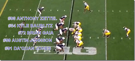 all-dts