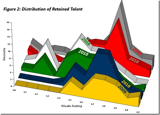 charts2010-FIGURE2
