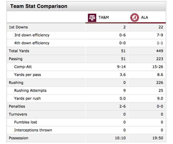 14-10-19-bama-am-halftime[1]