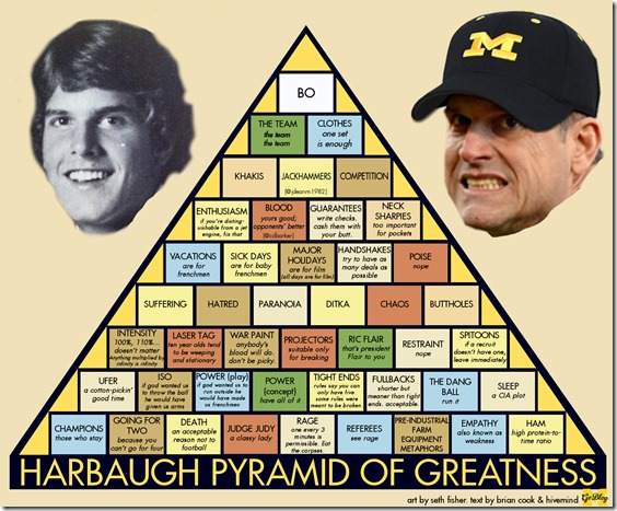 harbaugh-pog[1]