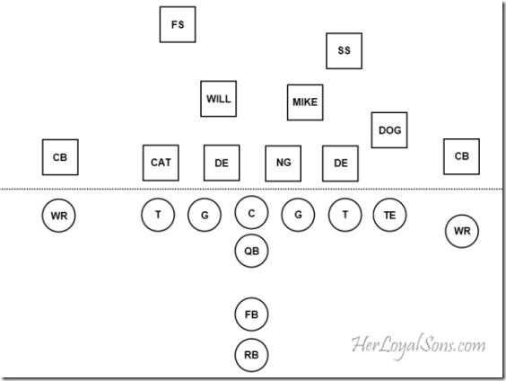 3-4-Base-Under[1]