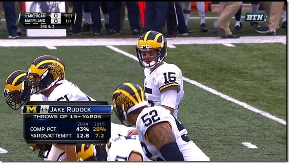 rudock not so much