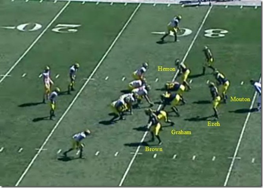 linebacker alignment