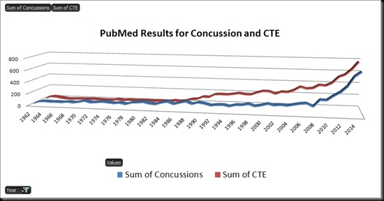 chart1_concussion