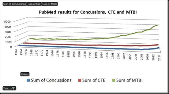 chart2_concussion