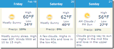opening weekend weather