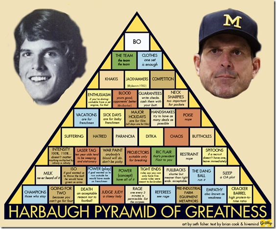 pYRAMID OF GREATNESS2.0