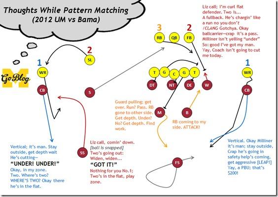 pattern matching IV drawn