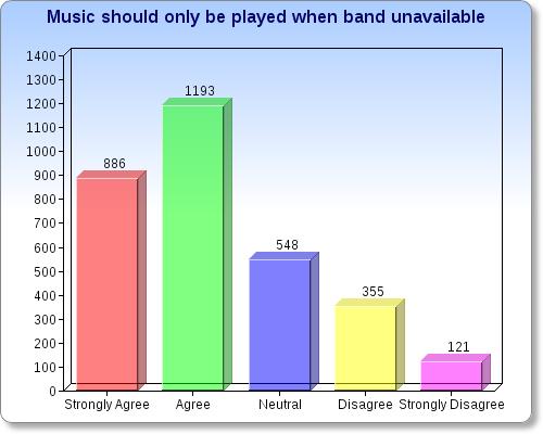survey-3