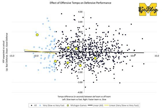 team-game-statistics2