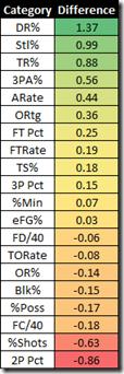 walton vs comparables