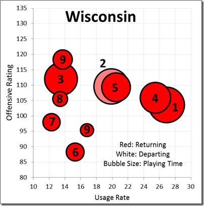 Wisconsin1_thumb